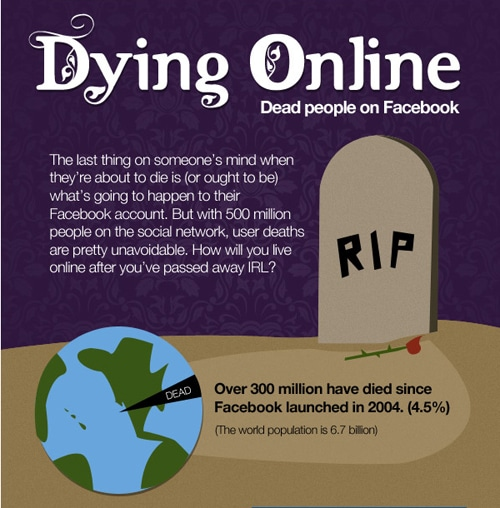facebook-account-deleted-after-death