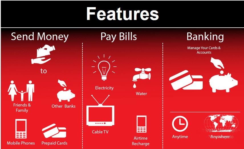 features of uba mobile banking app