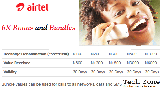 airtel 6x bundles