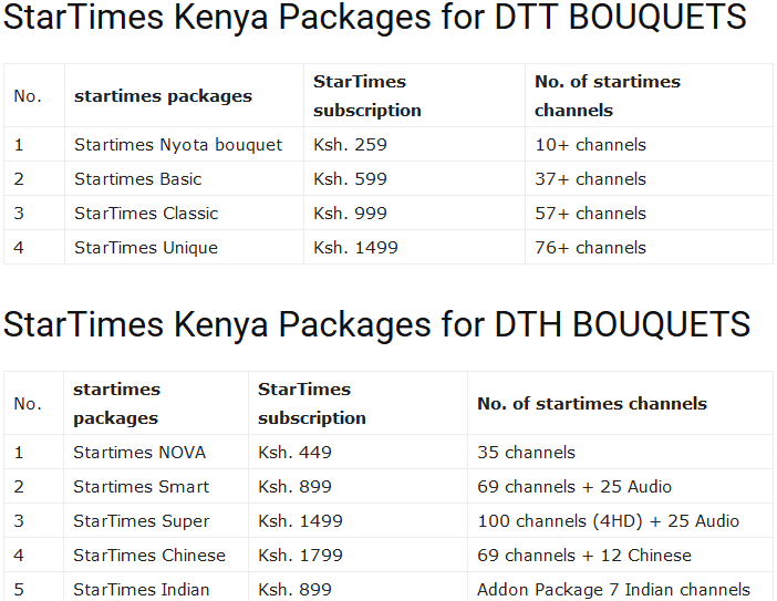startimes channels packages