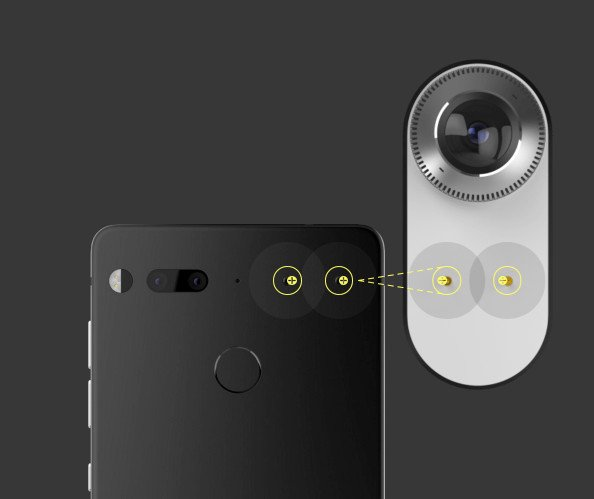 essential phone with 360 degree