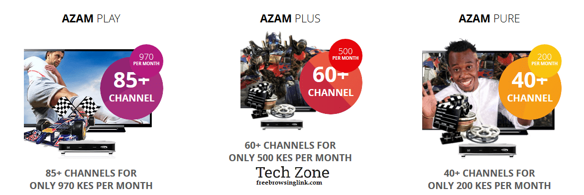 Azam Packages