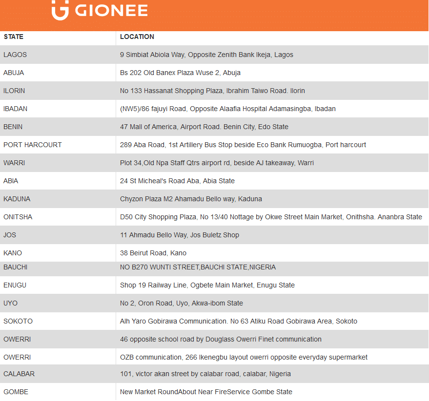 List of all Gionee Service Centers and Address in Nigeria