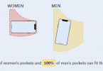 iPhone X in men and women pockets