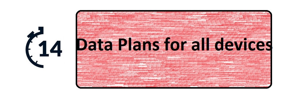 Best 14 days data plans for all devices