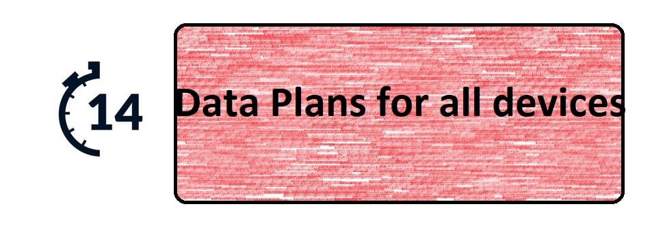 14 days data plans
