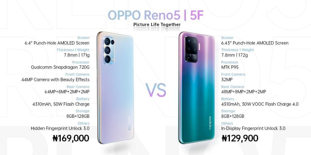 OPPO RENO5 and RENO5 F phone